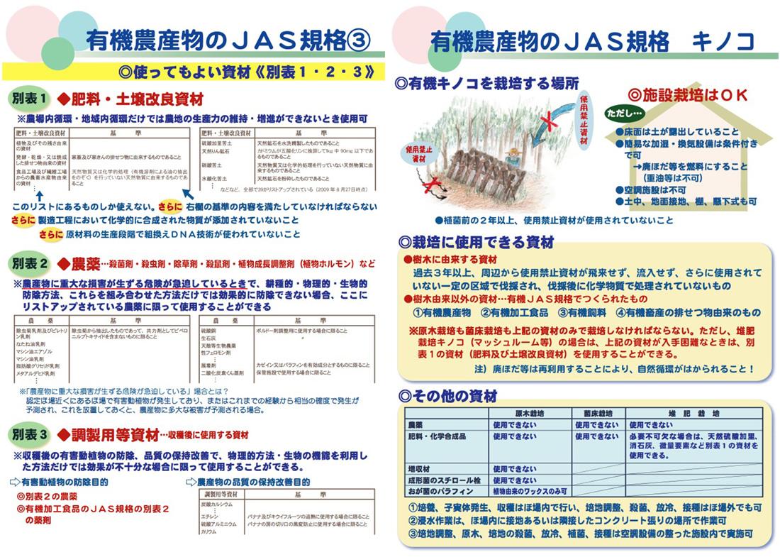 3_有機農産物のJAS規格_別表4_有機農産物のJAS規格_きのこ