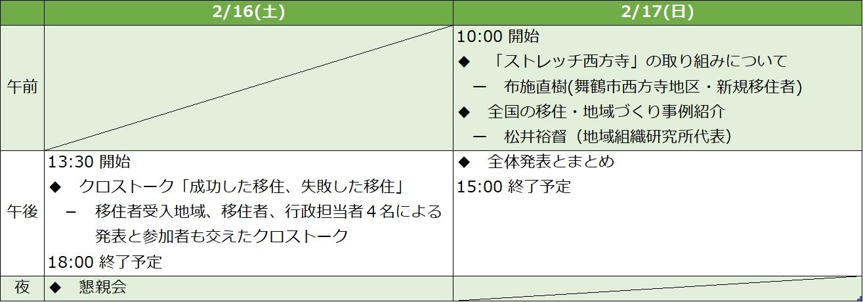 愛農大学講座in京都府北部地域簡易プログラム